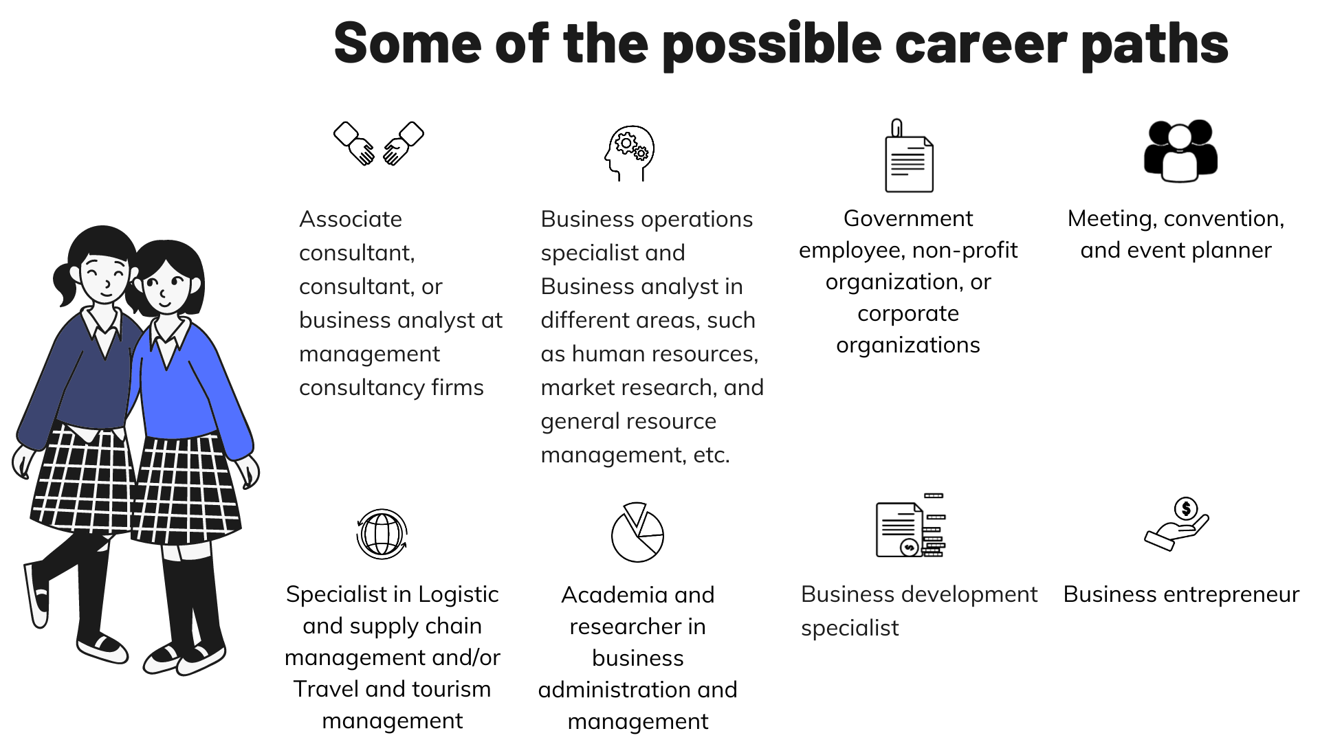 Bachelor of Business Administration (International Program